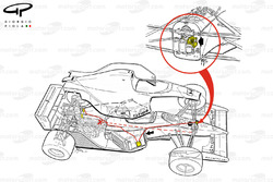McLaren MP4-8 1993 drive-by-wire detail overview