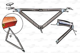 Triangle de suspension simple de la Ferrari F2002 et comparaison avec celui de la Renault RS02