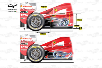 Ferrari F2012 and F150 side views comparison, captioned