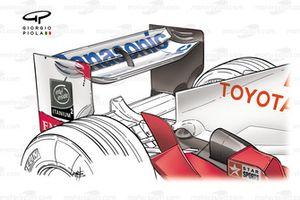 Toyota TF104 2004 high-medium downforce rear wing