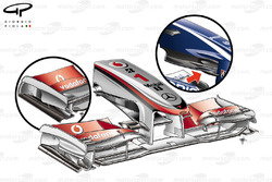 McLaren MP4-25 nose and front wing, different endplate solution inset.  Note use of  a 'snowplough' under the nose, which is similar to the concept used by Williams in 2009 (right inset)