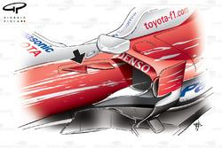 Ailette du châssis de la Toyota TF109