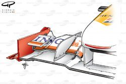 Renault R29 2009 front wing development
