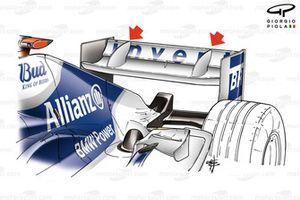 Williams FW26 rear wing (added flap bridges, arrowed)