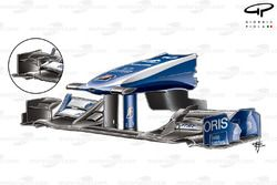 Williams FW32 front wing (old specification inset)