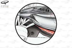 Développement du fond plat de la McLaren MP4-24