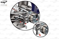 Williams FW34 brake duct guide fin, note how closely it aligns with the strake mounted on the floor