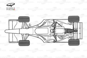 Stewart SF2 1998 schematic overview