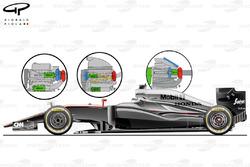 Vue latérale de la McLaren MP4-30 avec une configuration possible de l'unité de puissance Honda
