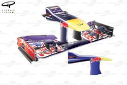 Aileron avant de la Red Bull RB9, appui moyen