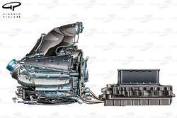Mercedes PU106 güç ünitesi ve Enerji Depolama sistemi