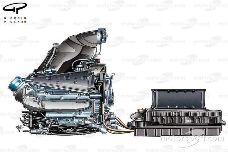 Motor y ERS Mercedes PU106