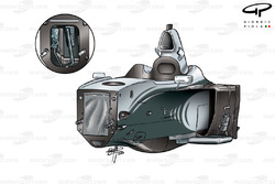 McLaren MP4-15 2000, telaio