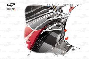 Ferrari SF15-T brake duct design