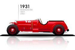 1931 Alfa Romeo 8C 2300