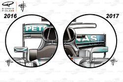 Mercedes AMG F1 W08 y W07 comparación de espejo