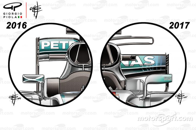 Giorgio Piola's F1 technical analysis