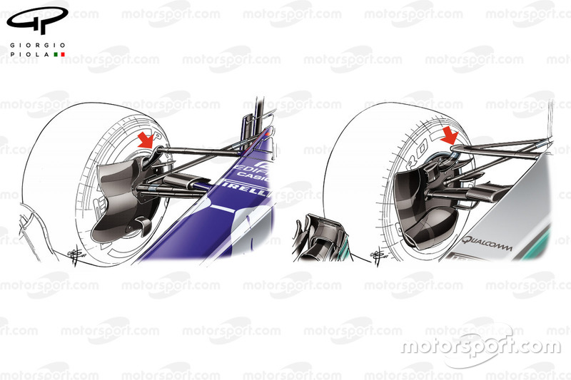 Suspension avant de la Mercedes W08 et de la Toro Rosso STR12