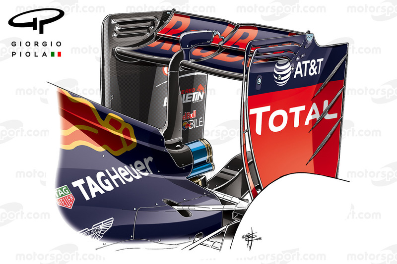 Red Bull RB12 rear wing, Sochi
