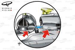 فتحة التهوية لسيارة مرسيدي دبليو01