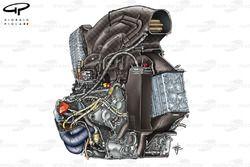 Двигатель Ferrari SF70H 2017 года