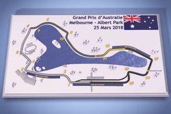 Guide vidéo de l'Albert Park