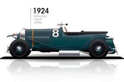 1924 Bentley Sport