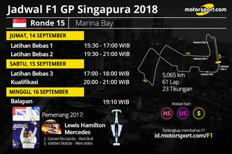 Jadwal F1 GP Singapura 2018