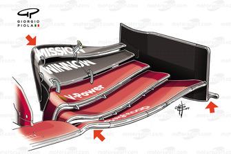 تفاصيل الجناح الأمامي لسيارة فيراري اس.اف90 في أذربيجان