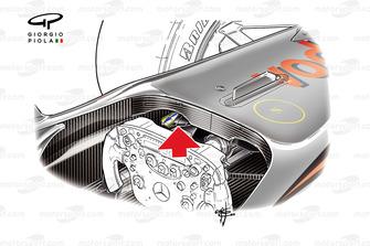 Sezione F Duct della McLaren MP4/25