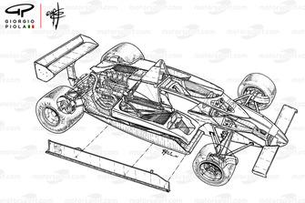 Brabham BT49C 1981