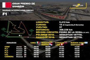 Info GP de Bahréin F1