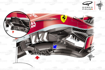 Ferrari SF71H bargeboard, GP degli Stati Uniti
