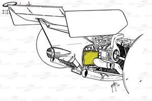Ferrari 312B3 rear end