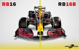 Red Bull RB16 ve Red Bull RB16B