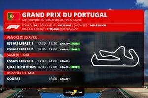 Le programme du Grand Prix du Portugal