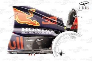 Red Bull Racing RB16B floor detail
