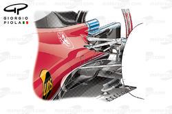 Les pontons de la Ferrari SF16H, GP du Canada