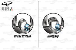 Comparaison des monkey seats de la Mercedes W07, GP de Hongrie