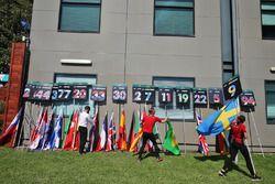 Grid tabelaları ve bayraklar