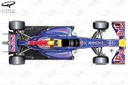 Red Bull RB8, вид сверху. Стрелки показывают направление потока отработанных газов