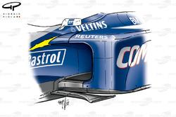 Pontons de la Williams FW23B