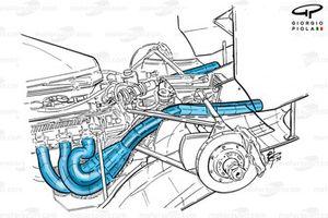 Echappement de la Benetton B192