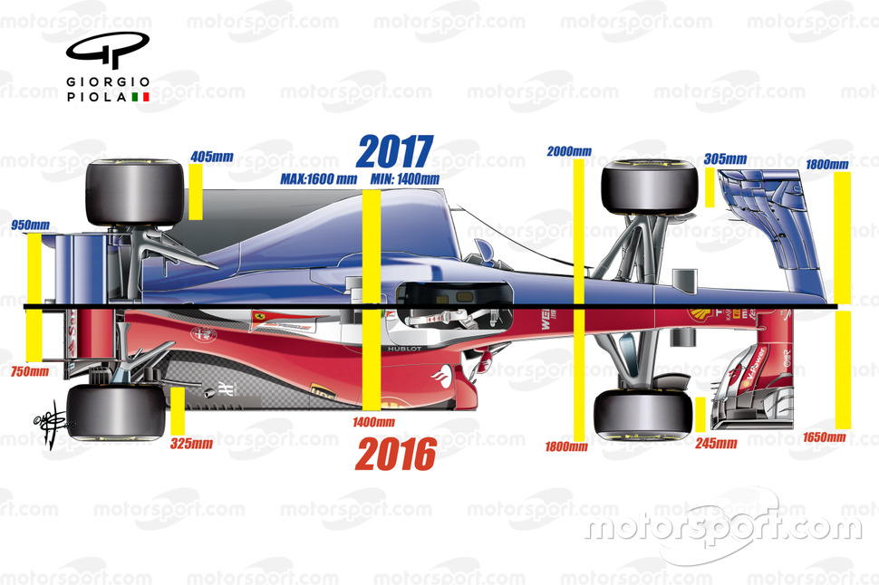 Ferrari SF16-H overview comparing with the 2017 regulations