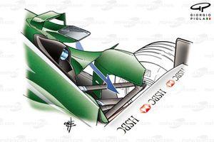 Jaguar R5 2004 sidepod airflow