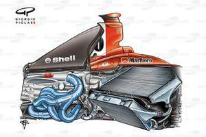 Moteur et refroidissement de la Ferrari F2005