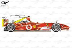 Regeländerungen für 2004: Motorenabdeckung und Heckflügel