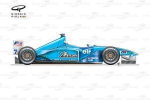 Benetton B201 side view