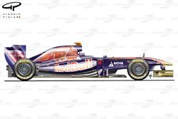 Toro Rosso STR6 side view, European GP