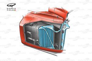 Местоположение радиатора в Ferrari F2001 (652)